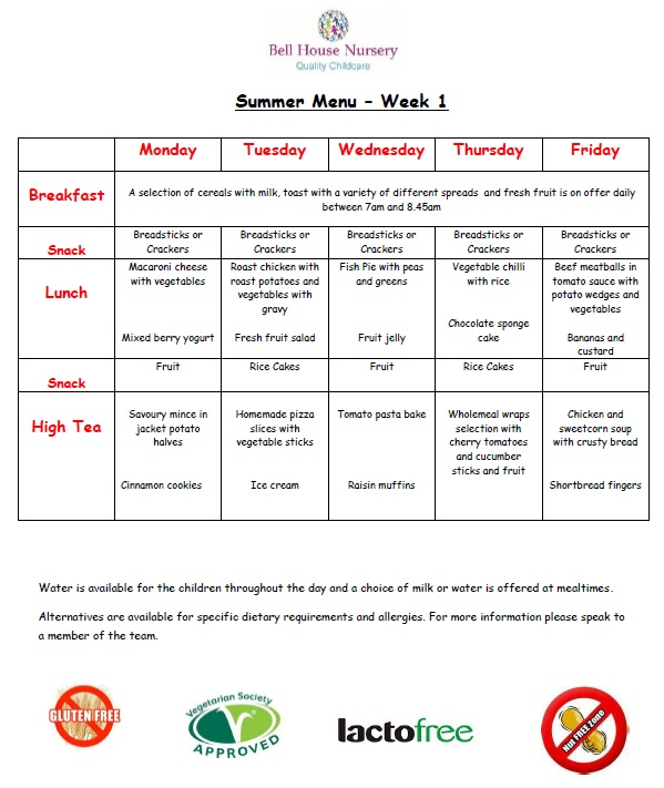Summer menu 2016 - week 1