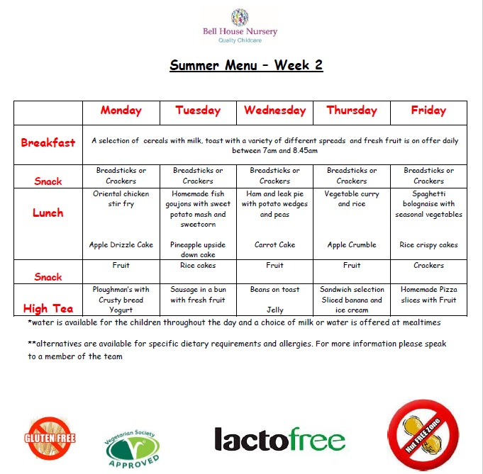 Summer menu 2016 - week 2