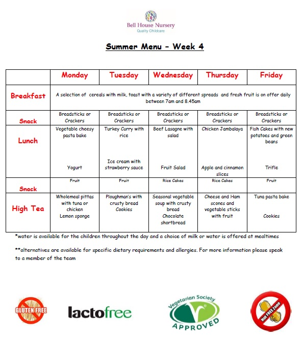 Summer menu 2016 - week 4